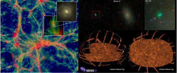Credit: EAGLE project and SDSS Consortium