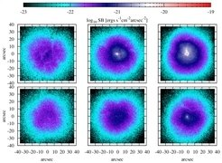 Surface brightness maps for a Lya emitter as seen along six different lines of sight (Jeeson-Daniel et al. 2012)