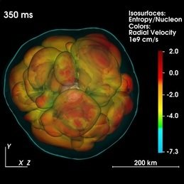 Latest three-dimensional computer simulations are closing in on the solution of an decades-old problem: how do massive stars die in gigantic supernova explosions? Now the power of modern supercomputers has made it possible to actually demonstrate the viability of the neutrino-driven mechanism.
