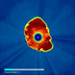 A team of astrophysicists from Queen's University Belfast, the Max Planck Institute for Astrophysics (MPA), and Monash University (Australia) has, for the first time, performed three-dimensional computer simulations that follow the evolution of a massive star in its final stages. The simulations show that the large-scale violent convective motions that stir the oxygen burning layer at the onset of core collapse can provide crucial support for the explosion of the star.