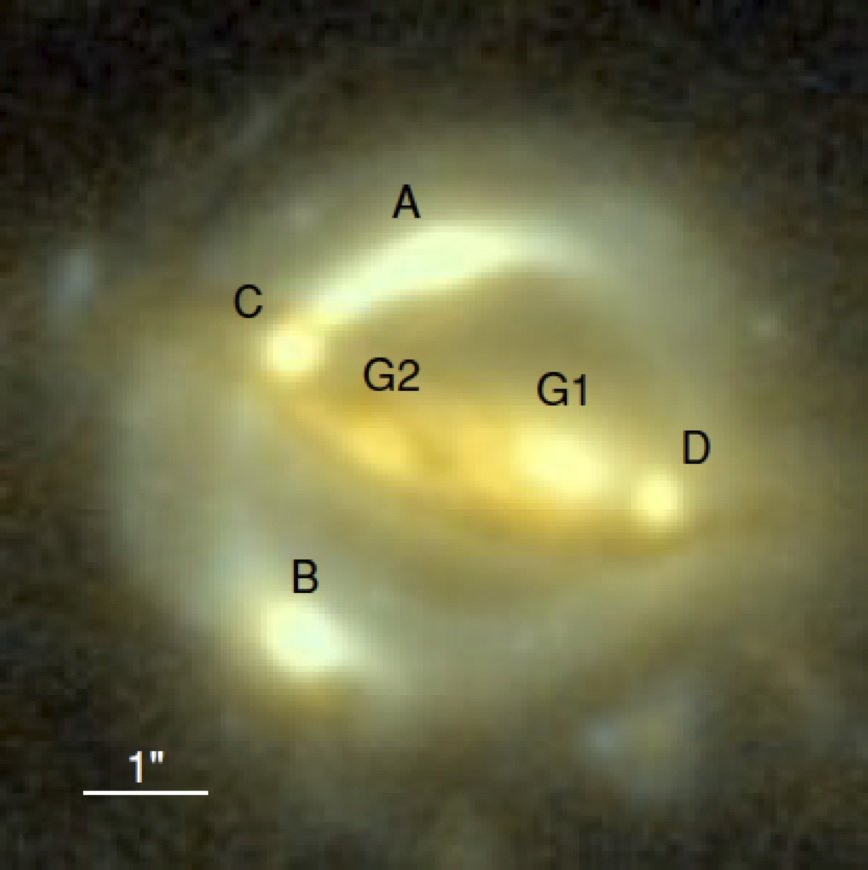 <p><strong>Figure 1:</strong> Image of a strong lensing time delay system, B1608+656, taken by the Hubble Space Telescope (from Suyu et al. 2010). The centre of the lens galaxy (G1) and a satellite galaxy (G2) are surrounded by images of a background source (A, B, C and D). The ordering of the images follows the arrival time.</p>