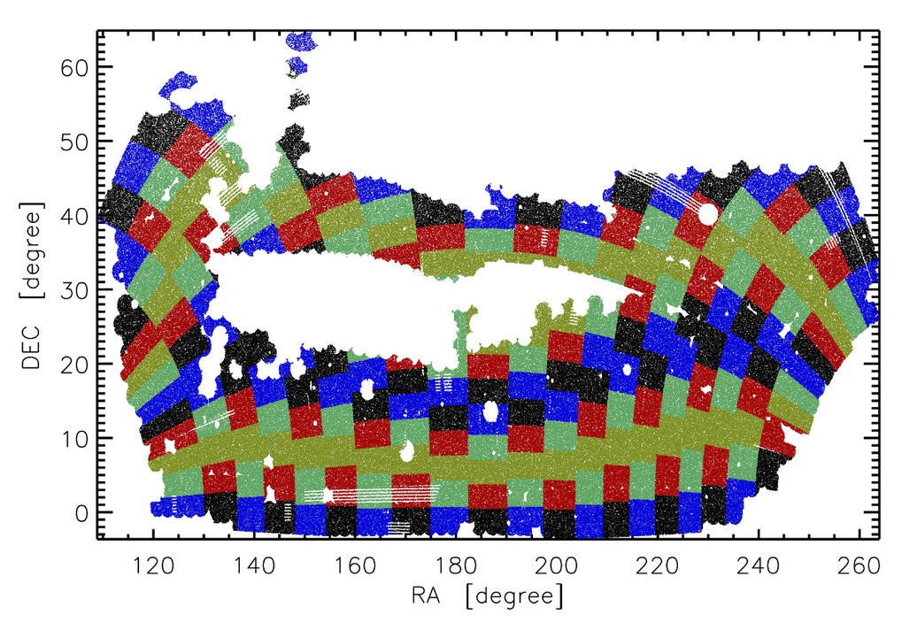 <strong>Fig. 3:</strong> The division of the BOSS DR10 CMASS sample into sub-volumes on the sky. Each coloured block extends over the whole redshift range.