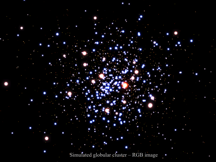 RGB image of a simulated globular cluster