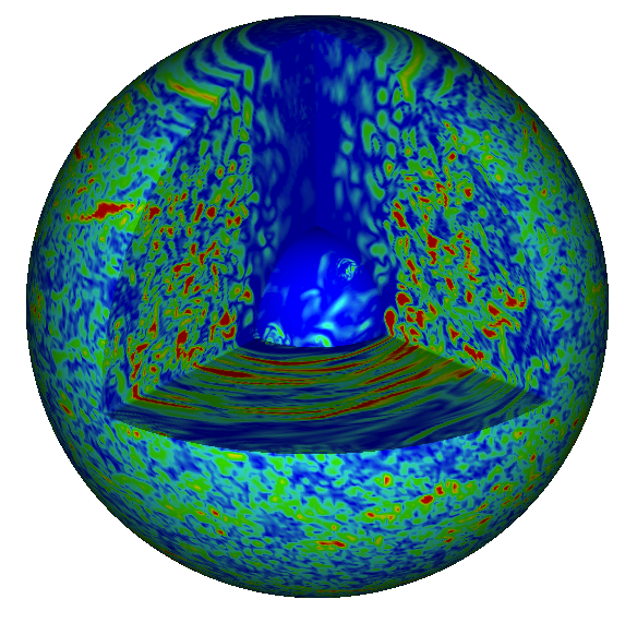 Numerical simulation of the formation of a magnetar. The color represents the strength of the magnetic field.