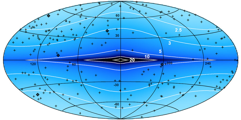 "A map showing the characteristic values of the ""jittering"" of source coordinates around their true position caused by the Galaxy's ""gravitational noise"". The contours give the absolute values in microarcseconds for a ten-year observation period. The crosses represent the positions of ICRF reference sources."