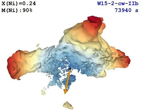 Interactive 3D visualization of the spatial distribution of 56Ni ejected in the neutrino-driven supernova simulation of Fig. 1.