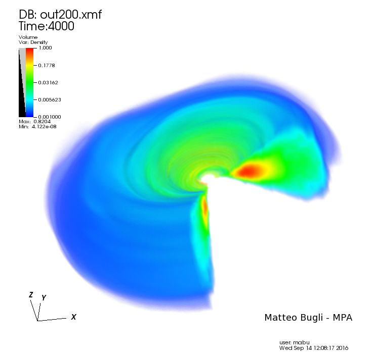 <p>Volume rendering of the gas rest mass density for a simulated accretion disk around the black hole. As the simulations are performed in three dimensions and with complex physical processes, such as magnetic fields and global dynamical instabilities, the significant amount of computing power they require can be provided only by large super-computing facilities.</p>