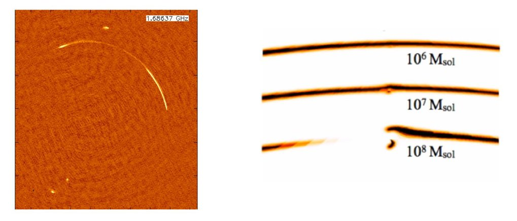 High-resolution gravitational imaging: The image on the left shows VLBI data for the lens system B1938+666. The long arc is a strongly lensed image of a distant background galaxy. The image on the right shows how different mass substructures in the lens galaxy would affect the gravitational arc of B1938+666.