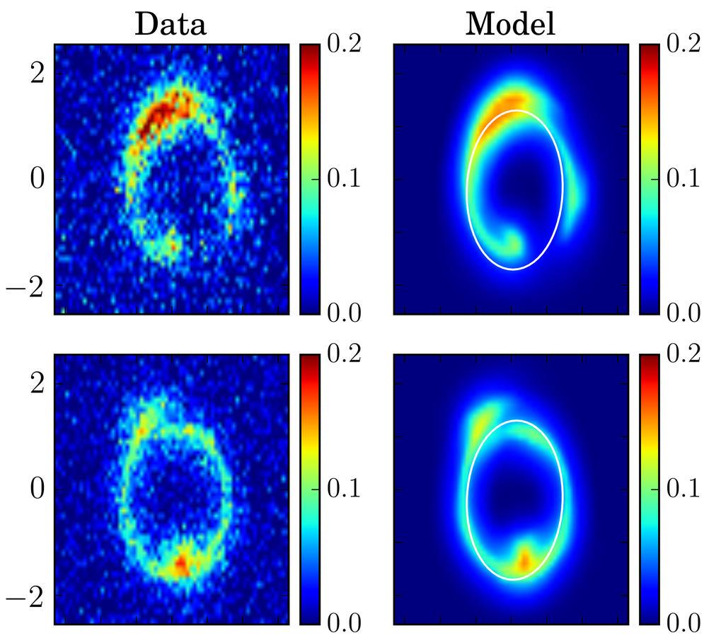 Gravitational lensing offers the possibility to study faint, far-away galaxies. MPA researchers have now developed the first three dimensional lens modelling method, which allows not only the reconstruction of the mass distribution of the foreground galaxy but also the kinematics of the background galaxy. Consequently, the matter content can now be studied also in young galaxies.