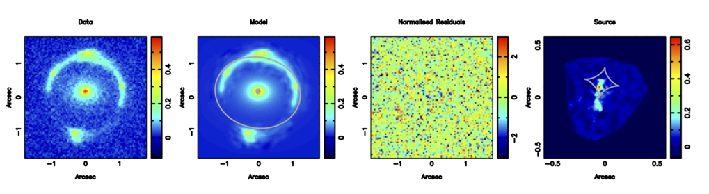 These images show the lens model of one of the systems in the sample showing the actual data, the model, normalized residuals, and the reconstruction of the source (from left). Critical curves and caustics are plotted in grey.