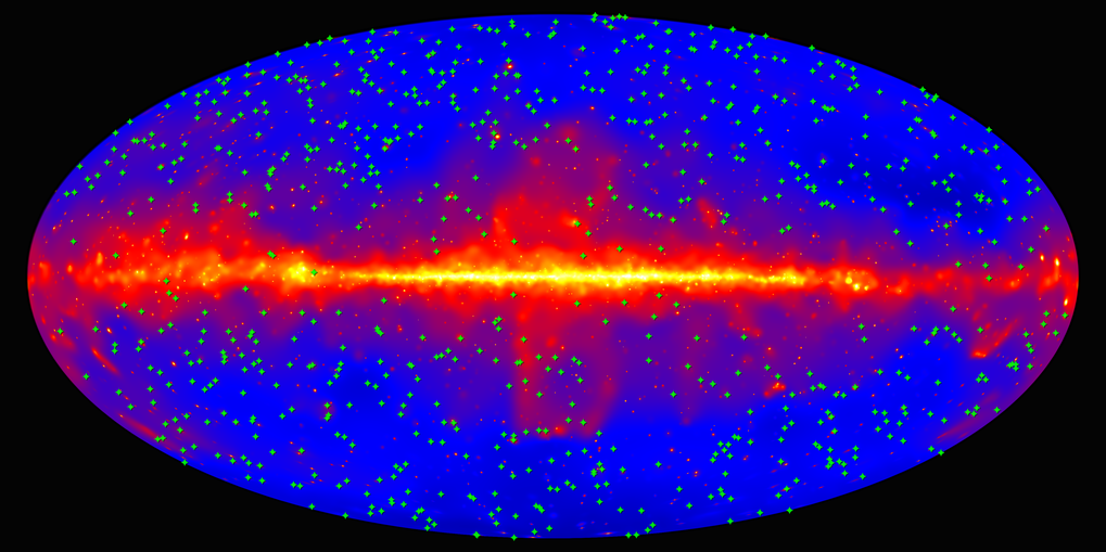 The gamma ray sky seen by the Fermi satellite. The band across the middle is the disk of our Milky Way galaxy. The sample of blazars used in this study are marked with green symbols.