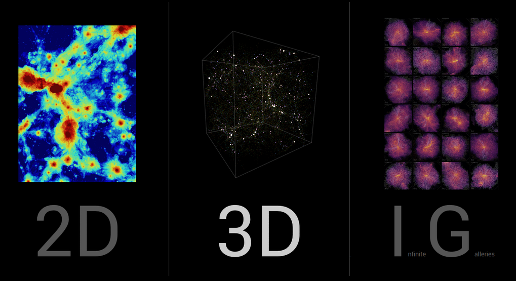 One of the largest and most detailed simulations of the cosmos has released most of its data to the public: the IllustrisTNG team are making more than 1 Petabyte of their data available to the public. The IllustrisTNG simulation is special for the diversity of length scales it includes: Not only the largest possible structures in the cosmos, tens of millions of light-years, but details right down to the scale of structures within galaxies, less than a few thousand light-years. This makes for diverse applications within astronomy – from studies of the large-scale structure of the universe to studies of galaxy formation, star formation within galaxies, or the intergalactic medium. The data is available for download, but can also be explored interactively, please see the link below.