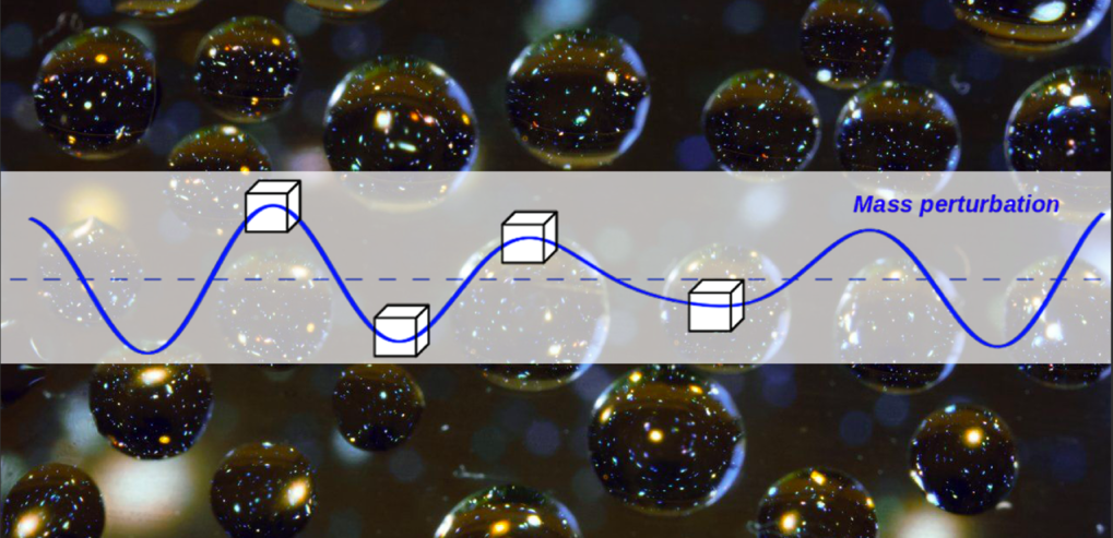 Rather than trying to study special regions in large-volume simulations, scientists at MPA have used the IllustrisTNG model to create whole separate universes with a modified cosmology. Their study of these separate universes shows that when the baryon density (the density of ordinary matter) changes, the number of galaxies can increase or decrease depending on how this number is measured. Also, the large-scale distribution of matter is affected by the effects of baryons, with various measures reacting differently.